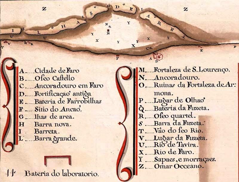 A evolução da Costa de Tavira à foz do Guadiana do séc. XVIII ao séc. XX .