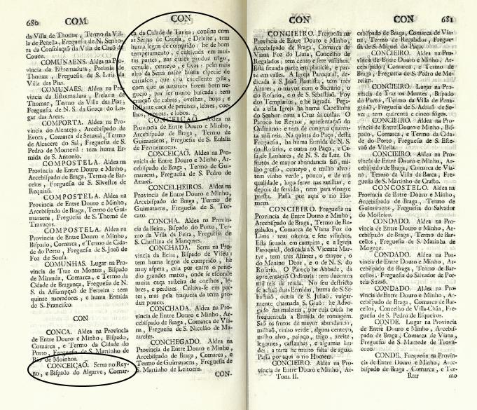 Referências de Conceição de Tavira nas obras de Luís Cardoso (1747-67)
